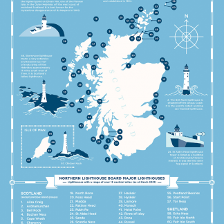 Blue tea towel with lighthouse map illustration